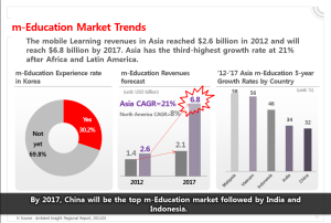 Hee Kyoung Song m-Education Market Trends