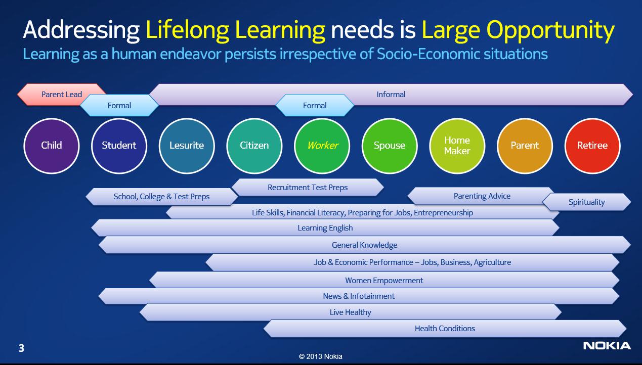 "Willie Cher, Nokia Life China – ""Addressing Lifelong Learning"""