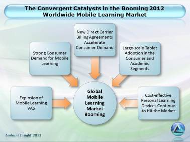 MobileLearning_WorldwideCatalysts