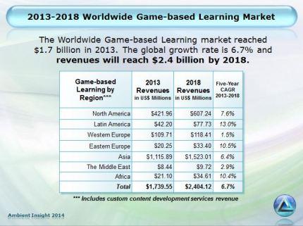 CWWgame-basedMarket